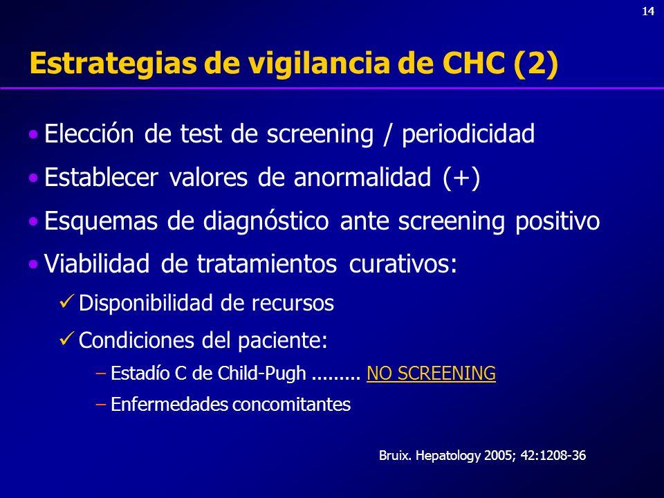Estrategias de vigilancia de CHC (2)