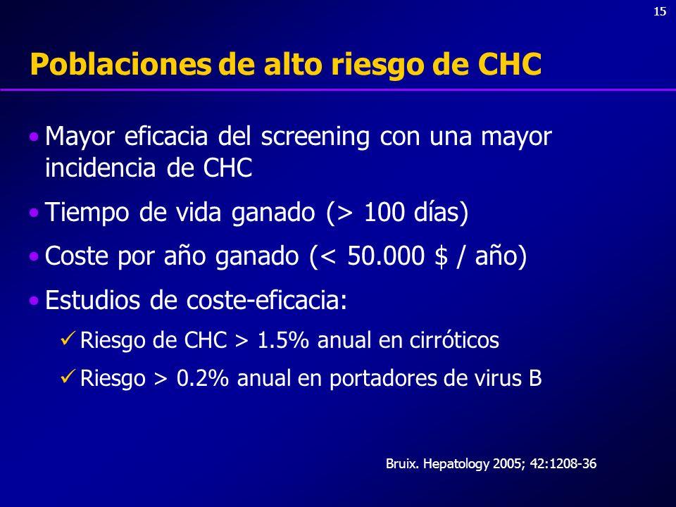 Poblaciones de alto riesgo de CHC