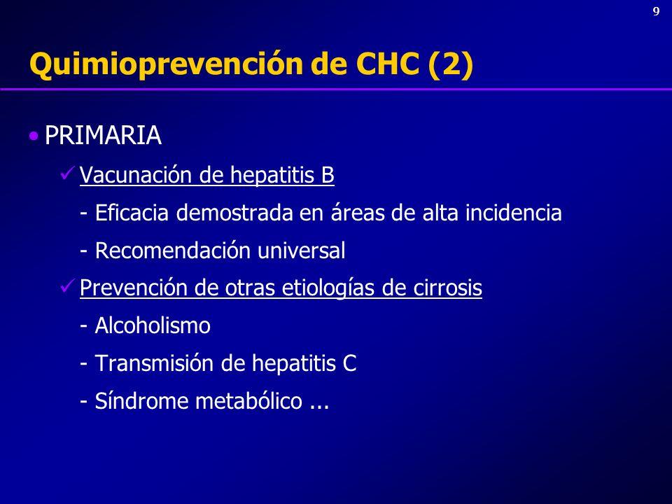 Quimioprevención de CHC (2)