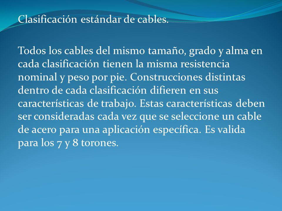 Clasificación estándar de cables.