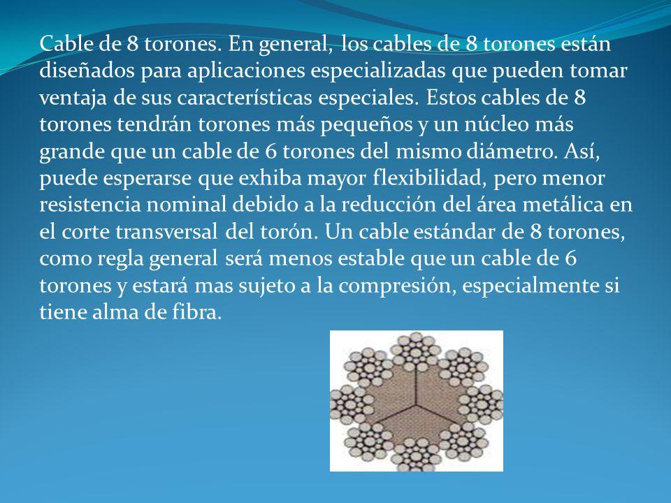 Cable de 8 torones.