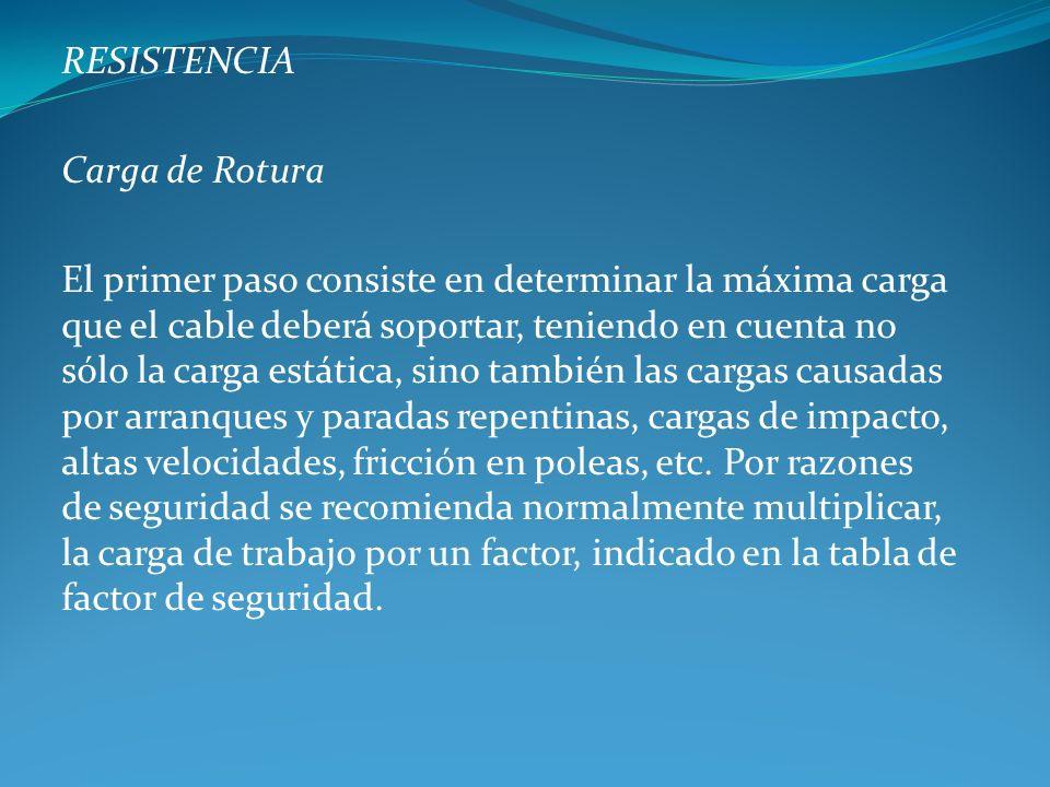 RESISTENCIA Carga de Rotura.
