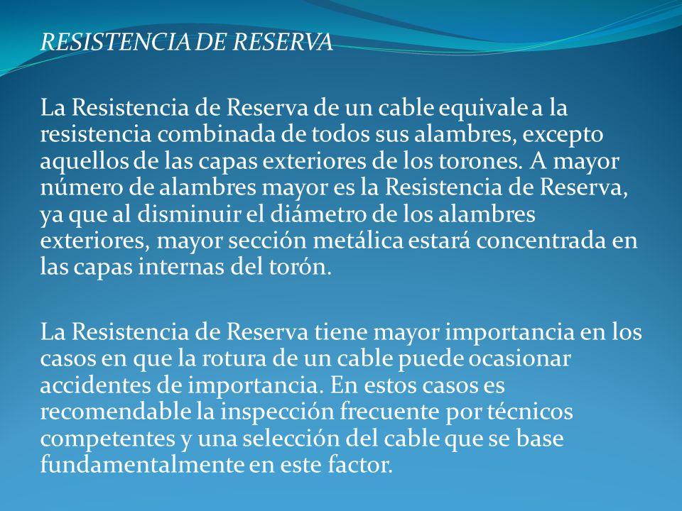RESISTENCIA DE RESERVA