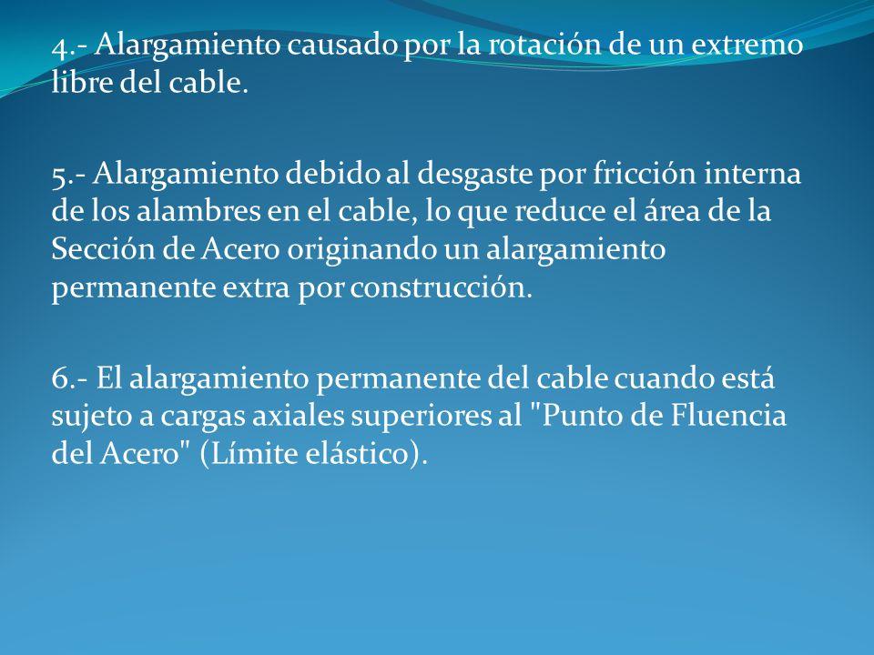 4.- Alargamiento causado por la rotación de un extremo libre del cable.