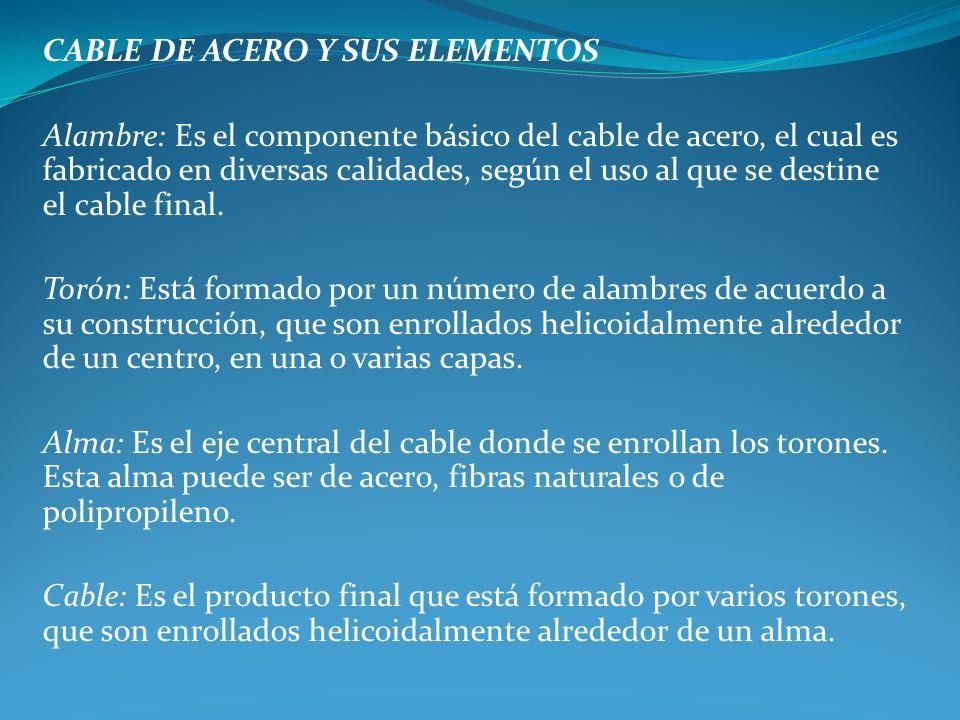 CABLE DE ACERO Y SUS ELEMENTOS