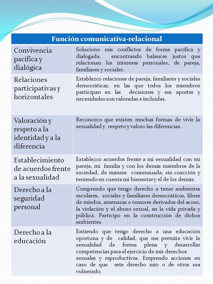 Función comunicativa-relacional