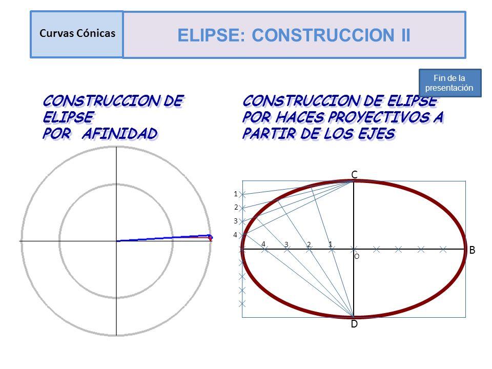 ELIPSE: CONSTRUCCION II