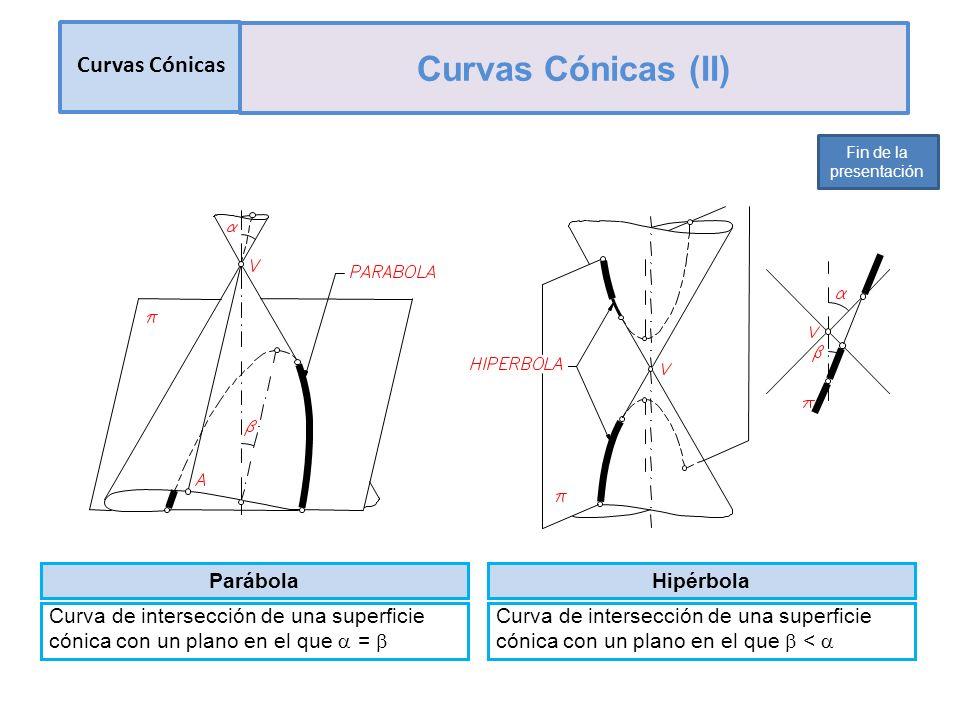 Curvas Cónicas (II) Curvas Cónicas Parábola Hipérbola