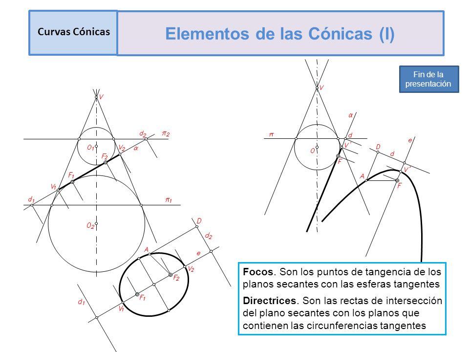 Elementos de las Cónicas (I)
