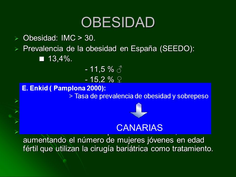 OBESIDAD Obesidad: IMC > 30.