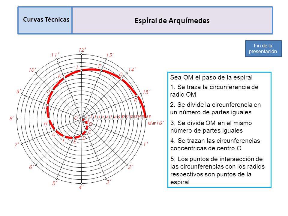 Espiral de Arquímedes Curvas Técnicas Sea OM el paso de la espiral