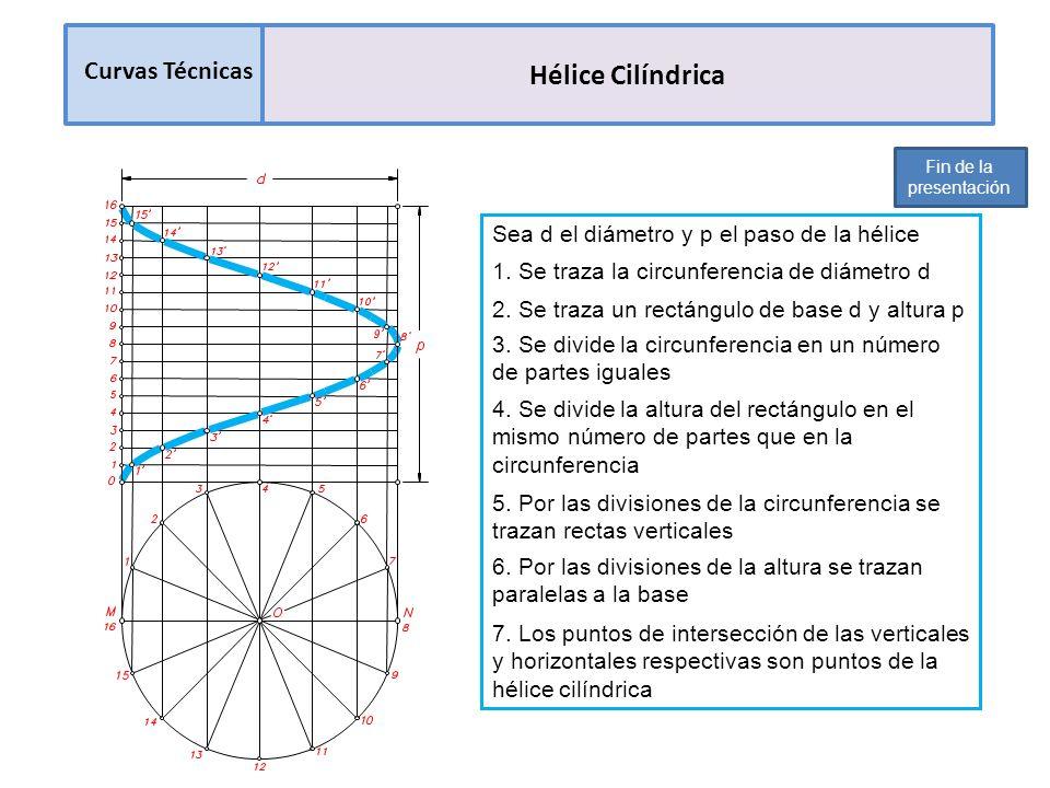 Hélice Cilíndrica Curvas Técnicas