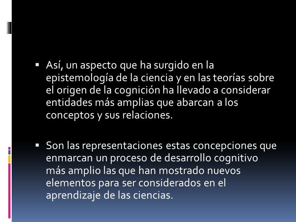 Así, un aspecto que ha surgido en la epistemología de la ciencia y en las teorías sobre el origen de la cognición ha llevado a considerar entidades más amplias que abarcan a los conceptos y sus relaciones.