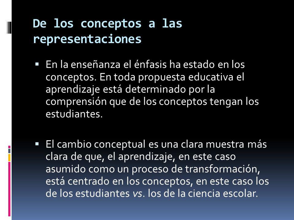 De los conceptos a las representaciones