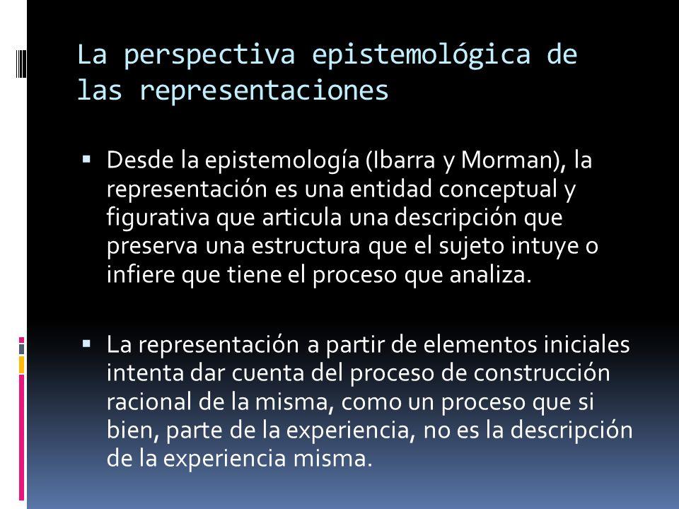 La perspectiva epistemológica de las representaciones