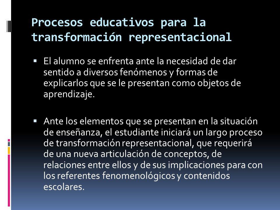 Procesos educativos para la transformación representacional
