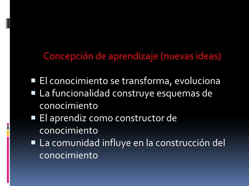 Concepción de aprendizaje (nuevas ideas)