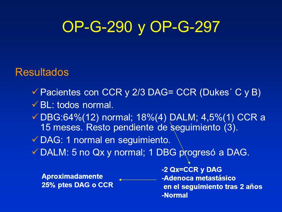 OP-G-290 y OP-G-297 Resultados