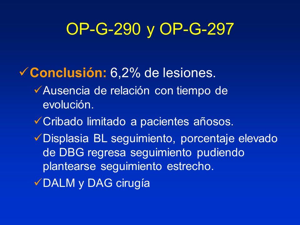 OP-G-290 y OP-G-297 Conclusión: 6,2% de lesiones.