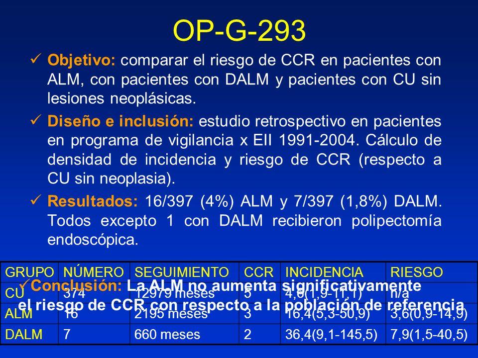OP-G-293 Objetivo: comparar el riesgo de CCR en pacientes con ALM, con pacientes con DALM y pacientes con CU sin lesiones neoplásicas.