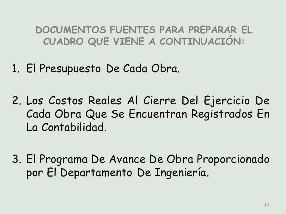 DOCUMENTOS FUENTES PARA PREPARAR EL CUADRO QUE VIENE A CONTINUACIÓN: