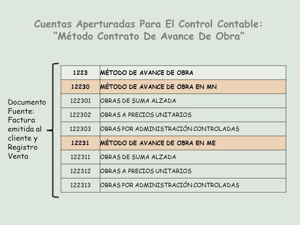 Cuentas Aperturadas Para El Control Contable: Método Contrato De Avance De Obra