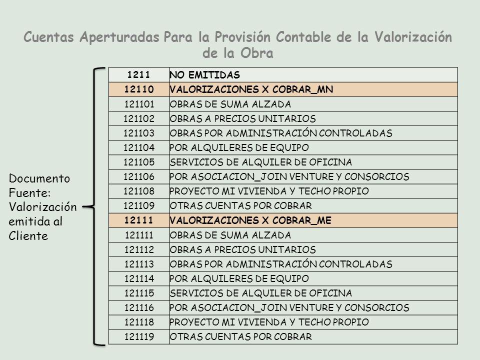 Cuentas Aperturadas Para la Provisión Contable de la Valorización de la Obra