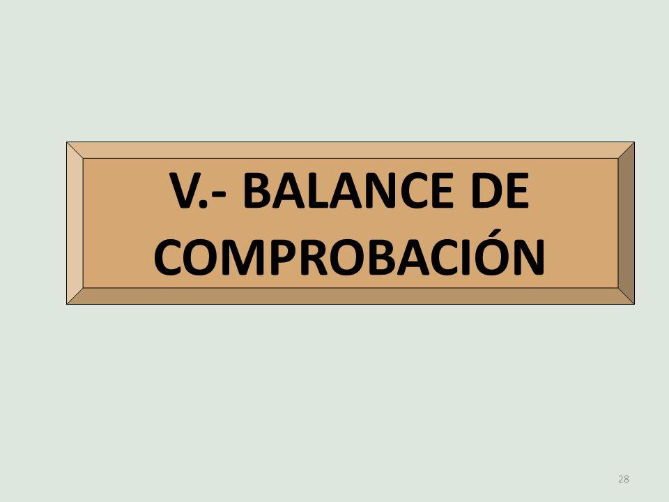 V.- BALANCE DE COMPROBACIÓN
