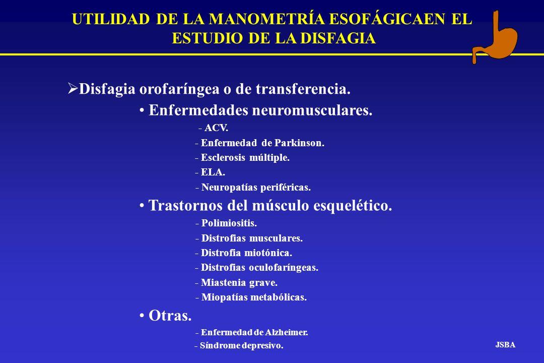 UTILIDAD DE LA MANOMETRÍA ESOFÁGICAEN EL