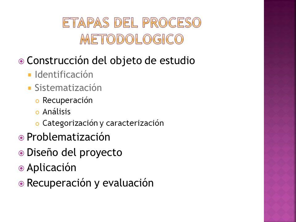 ETAPAS DEL PROCESO METODOLOGICO