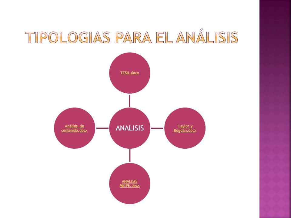 TIPOLOGIAS PARA EL ANÁLISIS