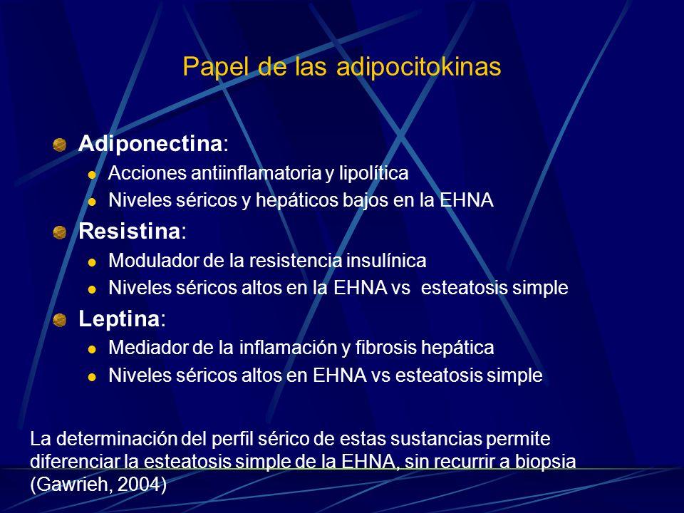 Papel de las adipocitokinas