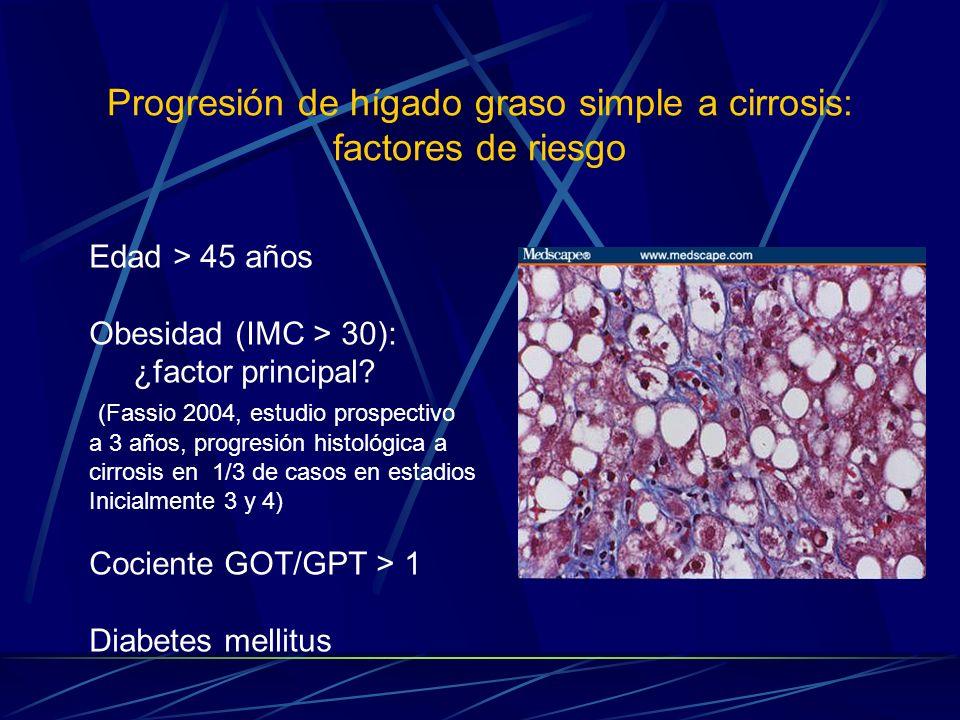 Progresión de hígado graso simple a cirrosis: factores de riesgo