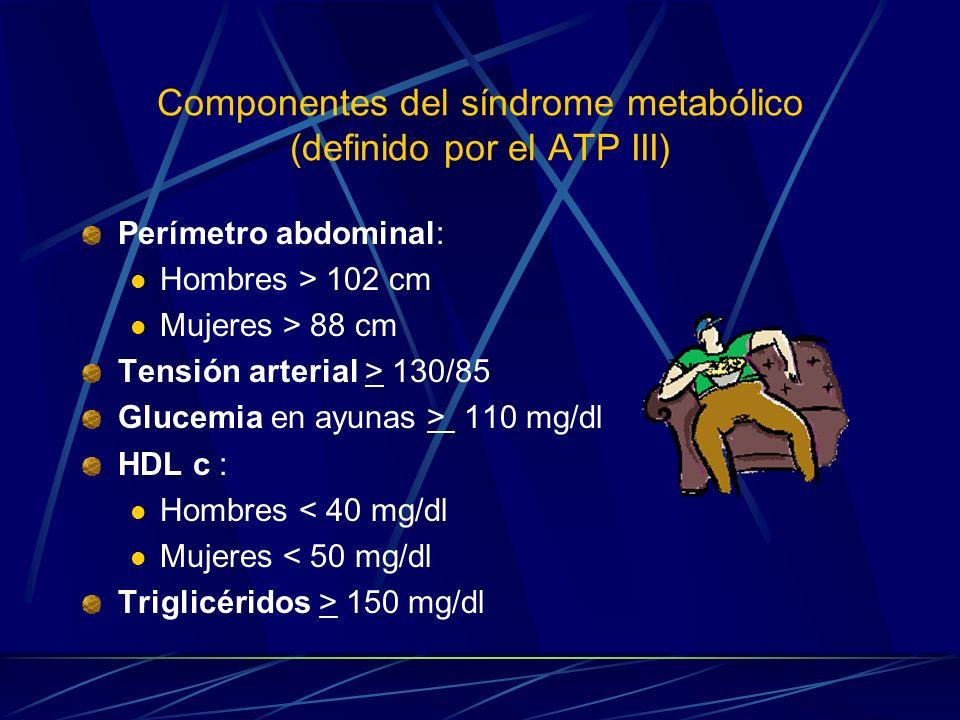 Componentes del síndrome metabólico (definido por el ATP III)