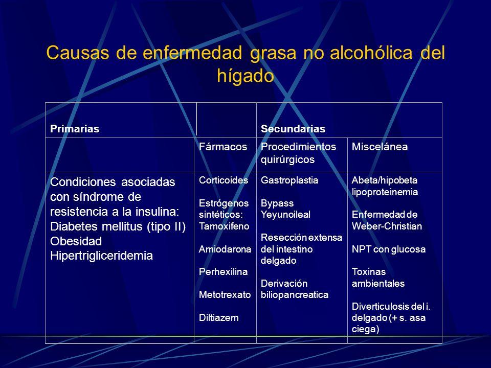 Causas de enfermedad grasa no alcohólica del hígado