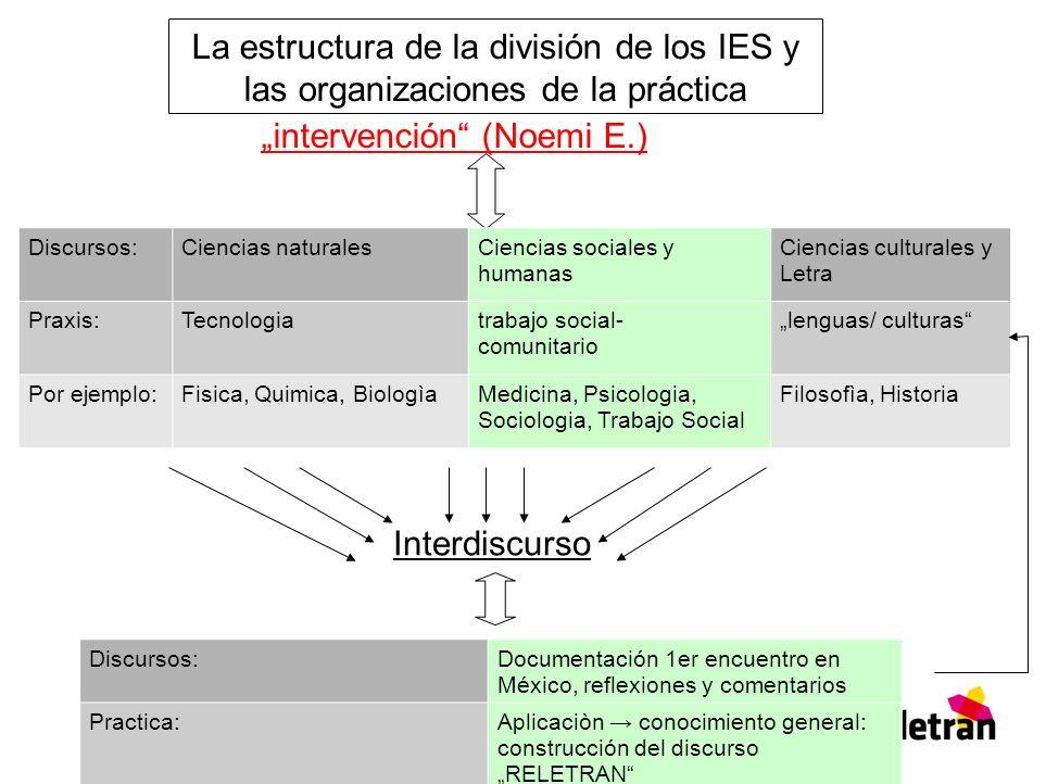 """""""intervención (Noemi E.)"""