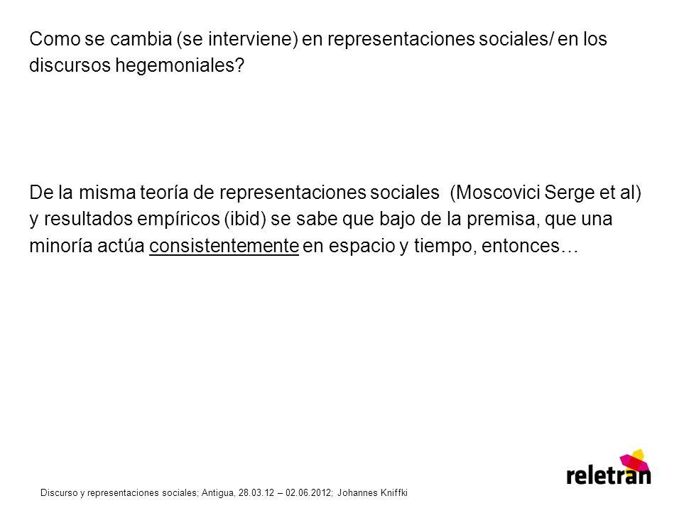 Como se cambia (se interviene) en representaciones sociales/ en los discursos hegemoniales