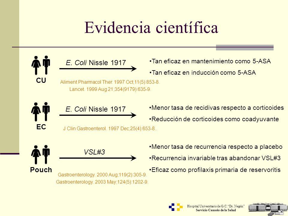 Evidencia científica E. Coli Nissle 1917 CU E. Coli Nissle 1917 EC