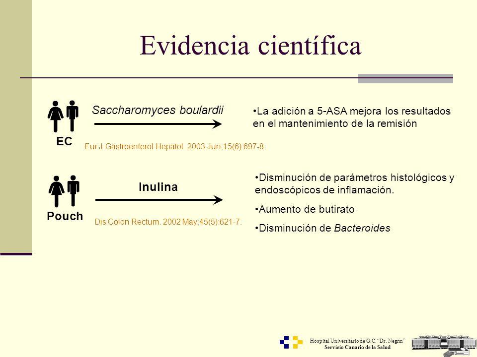 Evidencia científica Saccharomyces boulardii EC Inulina Pouch
