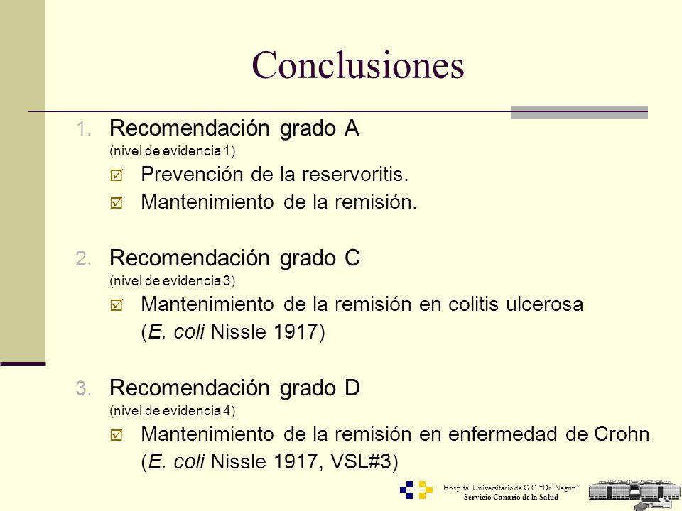 Conclusiones Recomendación grado A Recomendación grado C
