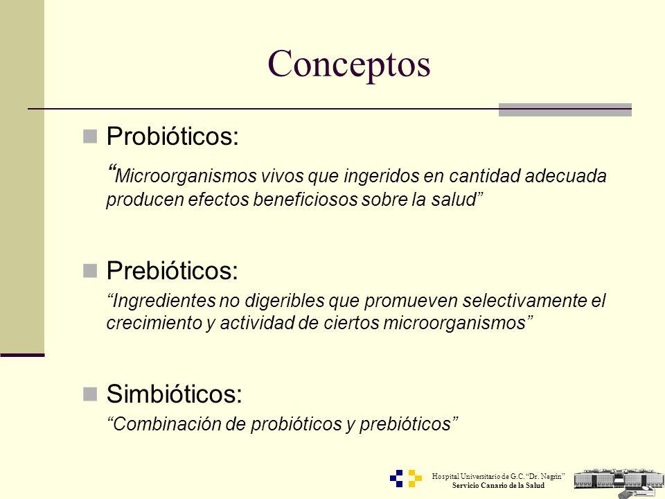 Conceptos Probióticos: