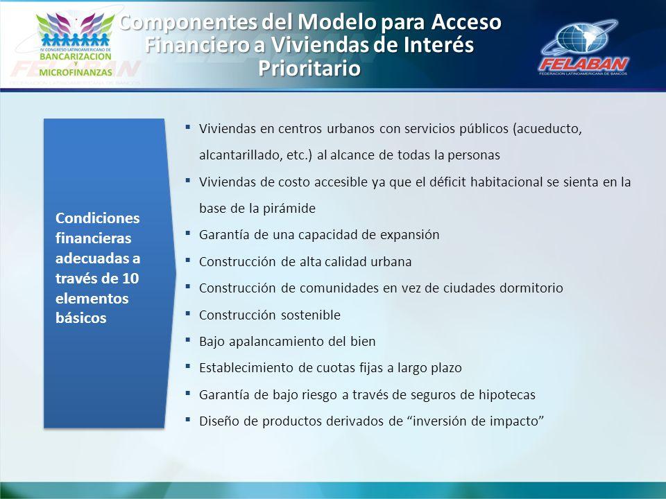 Componentes del Modelo para Acceso Financiero a Viviendas de Interés Prioritario