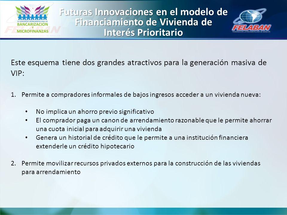 Futuras Innovaciones en el modelo de Financiamiento de Vivienda de Interés Prioritario