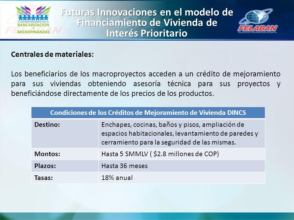 Condiciones de los Créditos de Mejoramiento de Vivienda DINCS