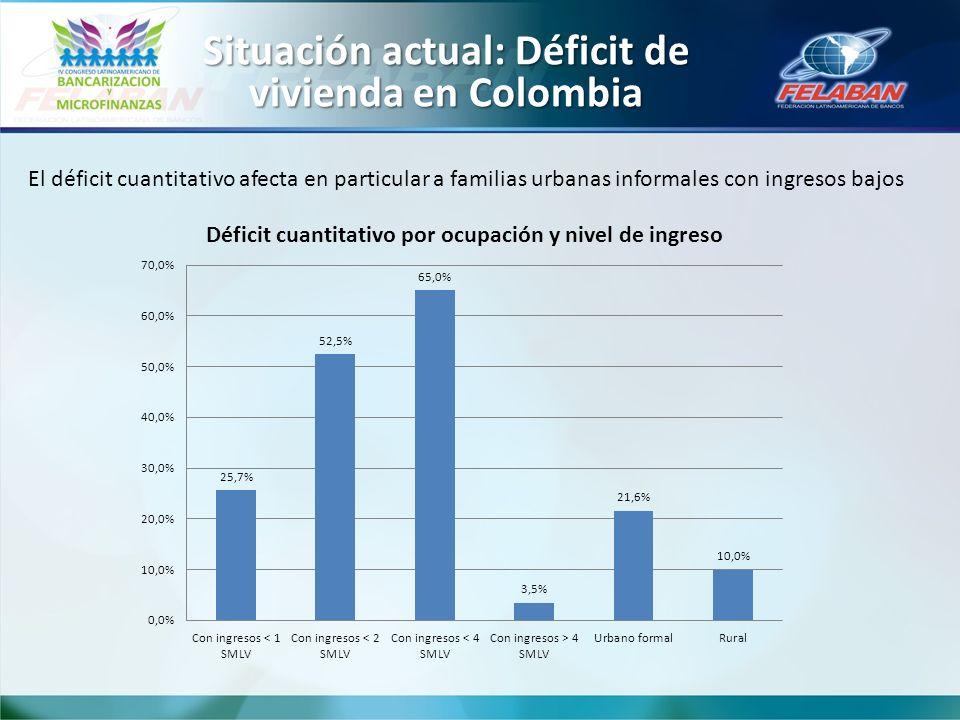 Situación actual: Déficit de vivienda en Colombia