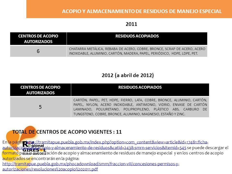 ACOPIO Y ALMACENAMIENTO DE RESIDUOS DE MANEJO ESPECIAL