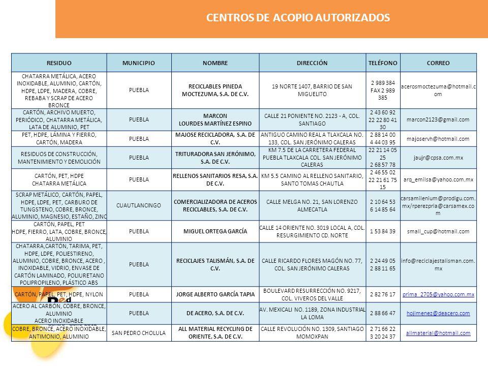 CENTROS DE ACOPIO AUTORIZADOS