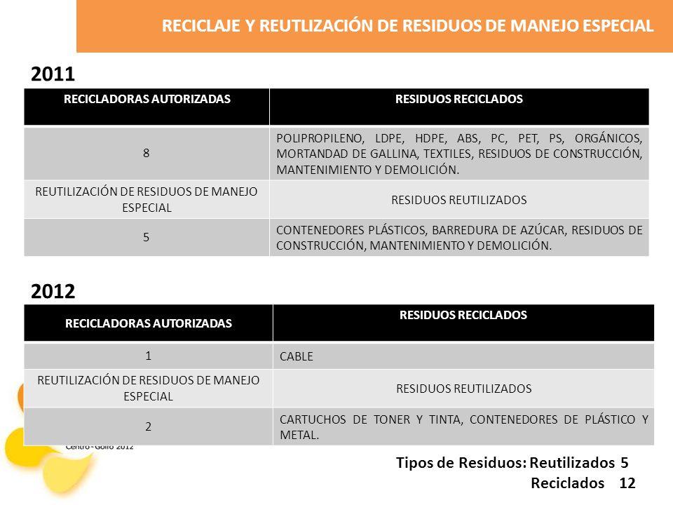 2011 2012 RECICLAJE Y REUTLIZACIÓN DE RESIDUOS DE MANEJO ESPECIAL