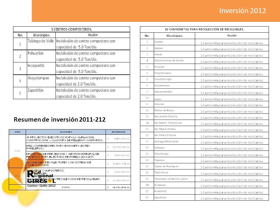 Inversión 2012 Resumen de inversión 2011-212