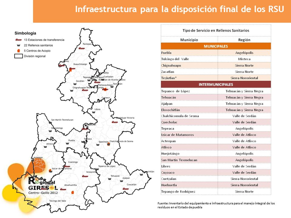 Infraestructura para la disposición final de los RSU